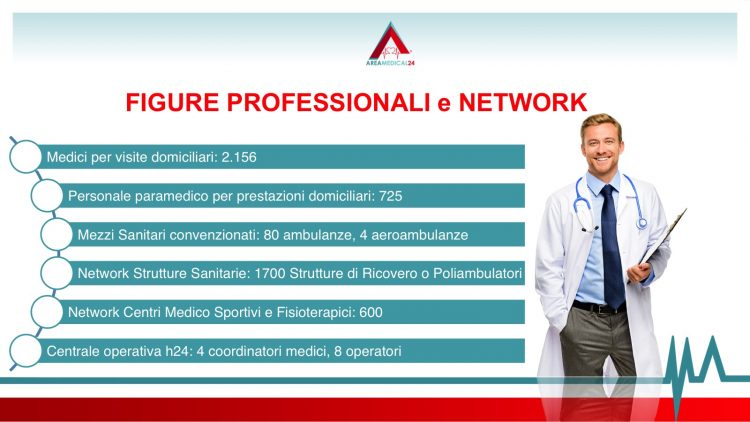 areamedical24-04